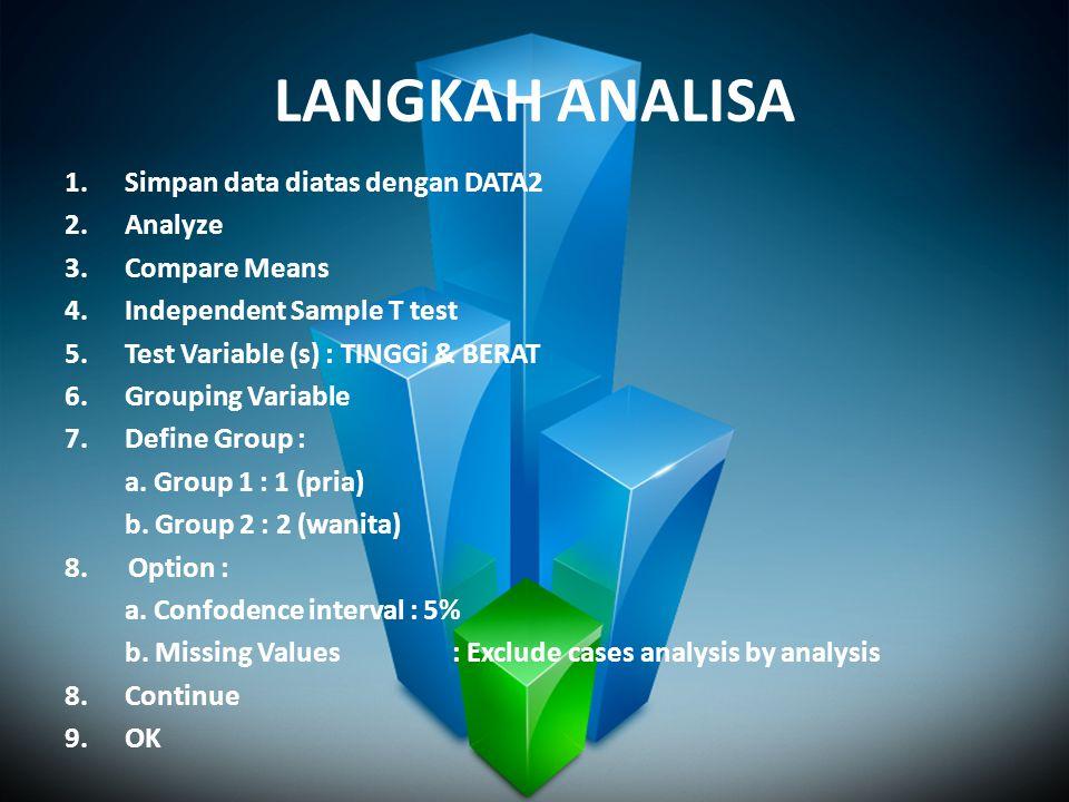 LANGKAH ANALISA Simpan data diatas dengan DATA2 Analyze Compare Means