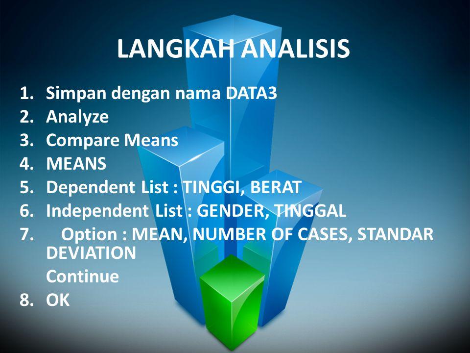 LANGKAH ANALISIS Simpan dengan nama DATA3 Analyze Compare Means MEANS