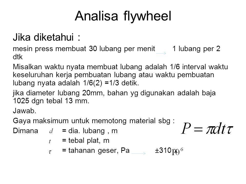 Analisa flywheel Jika diketahui :
