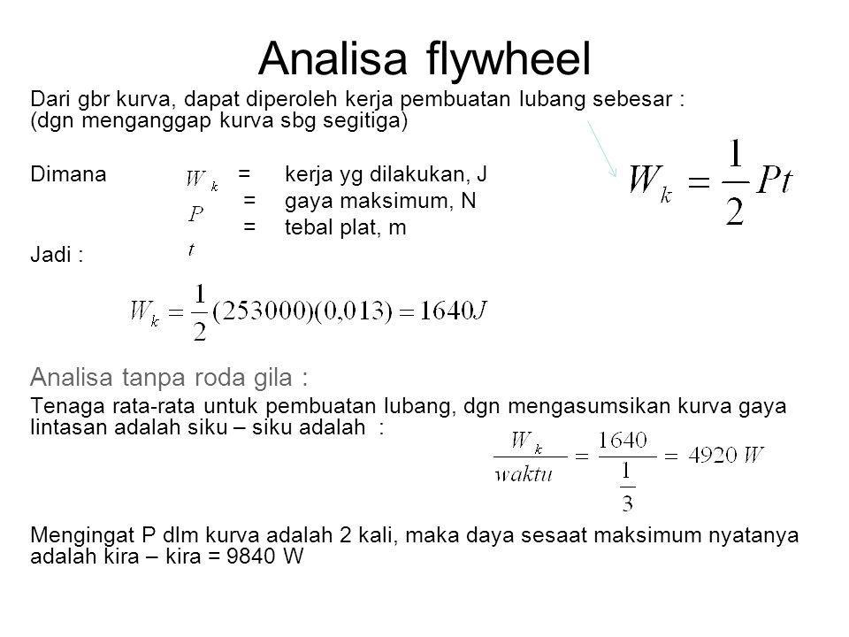 Analisa flywheel Analisa tanpa roda gila :