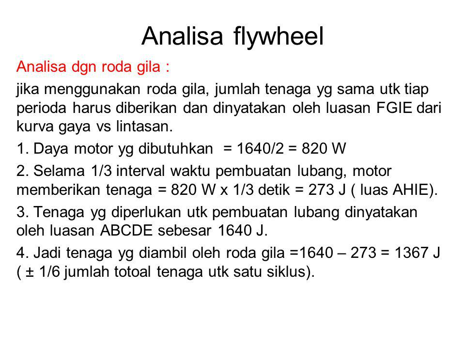 Analisa flywheel Analisa dgn roda gila :