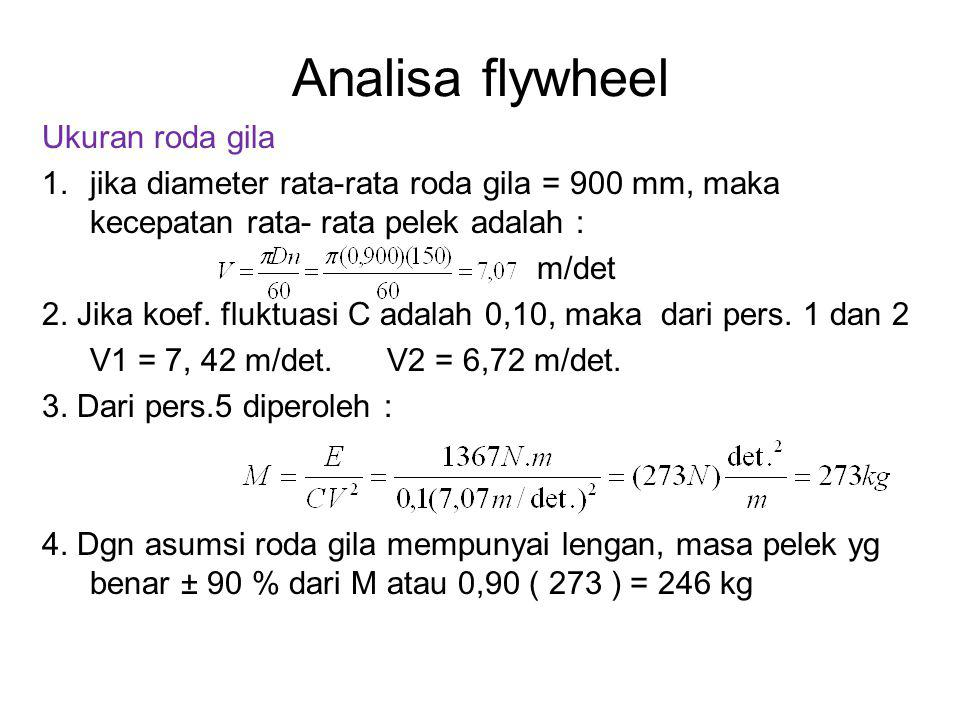 Analisa flywheel Ukuran roda gila