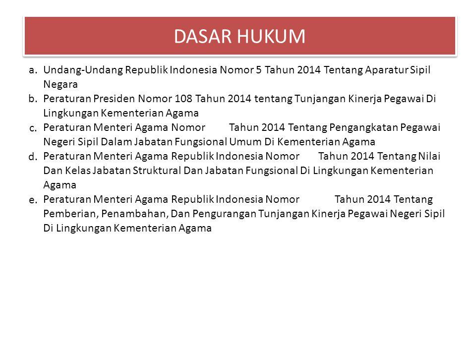 DASAR HUKUM a. Undang-Undang Republik Indonesia Nomor 5 Tahun 2014 Tentang Aparatur Sipil Negara. b.