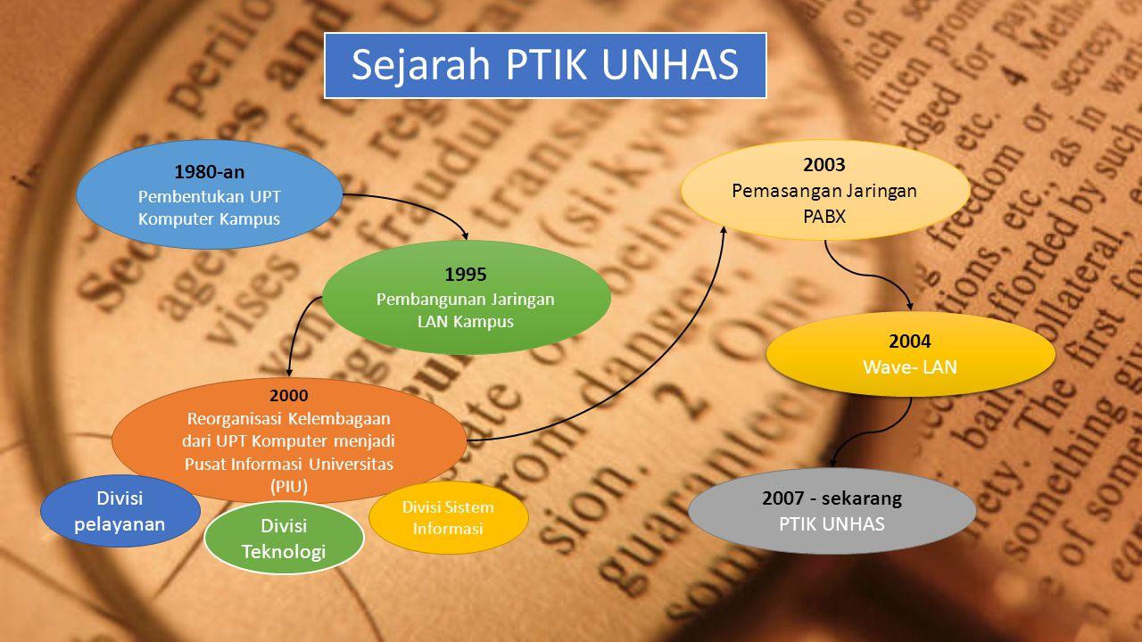 Sejarah PTIK UNHAS 2003 1980-an Pemasangan Jaringan PABX 1995 2004