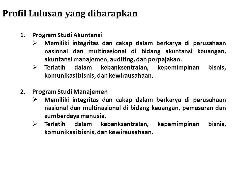 Profil Lulusan yang diharapkan