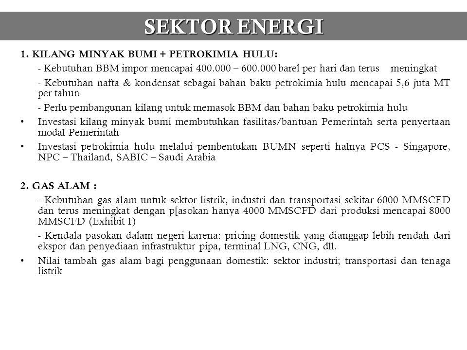 SEKTOR ENERGI 1. KILANG MINYAK BUMI + PETROKIMIA HULU: