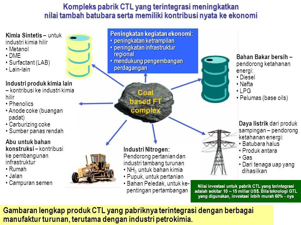 Kompleks pabrik CTL yang terintegrasi meningkatkan nilai tambah batubara serta memiliki kontribusi nyata ke ekonomi