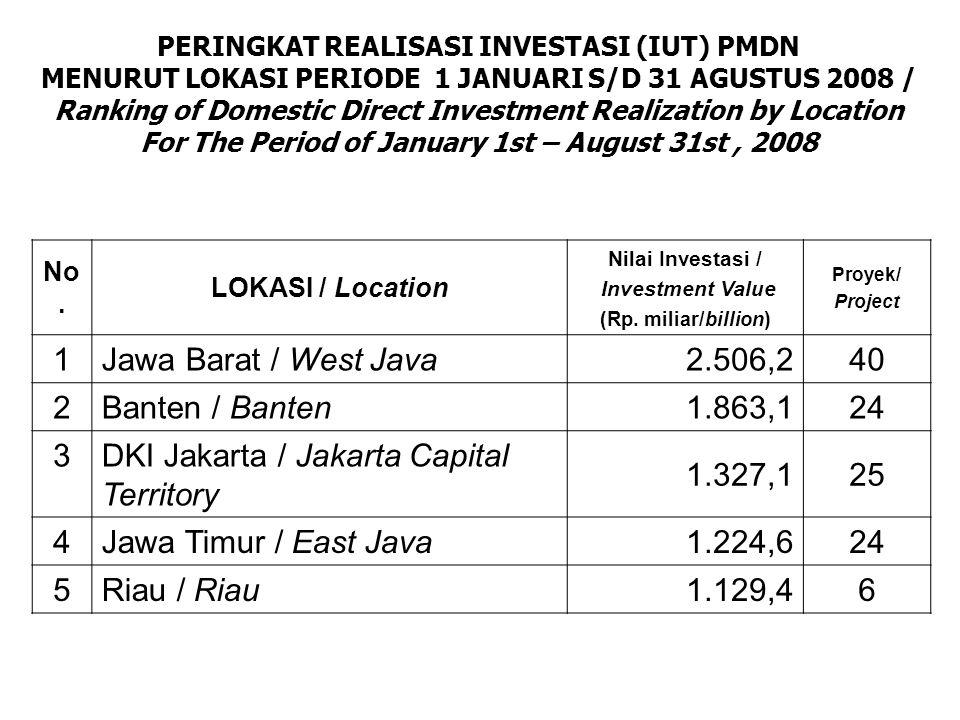 DKI Jakarta / Jakarta Capital Territory 1.327,1 25