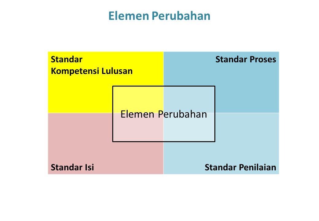 Elemen Perubahan Elemen Perubahan Standar Kompetensi Lulusan