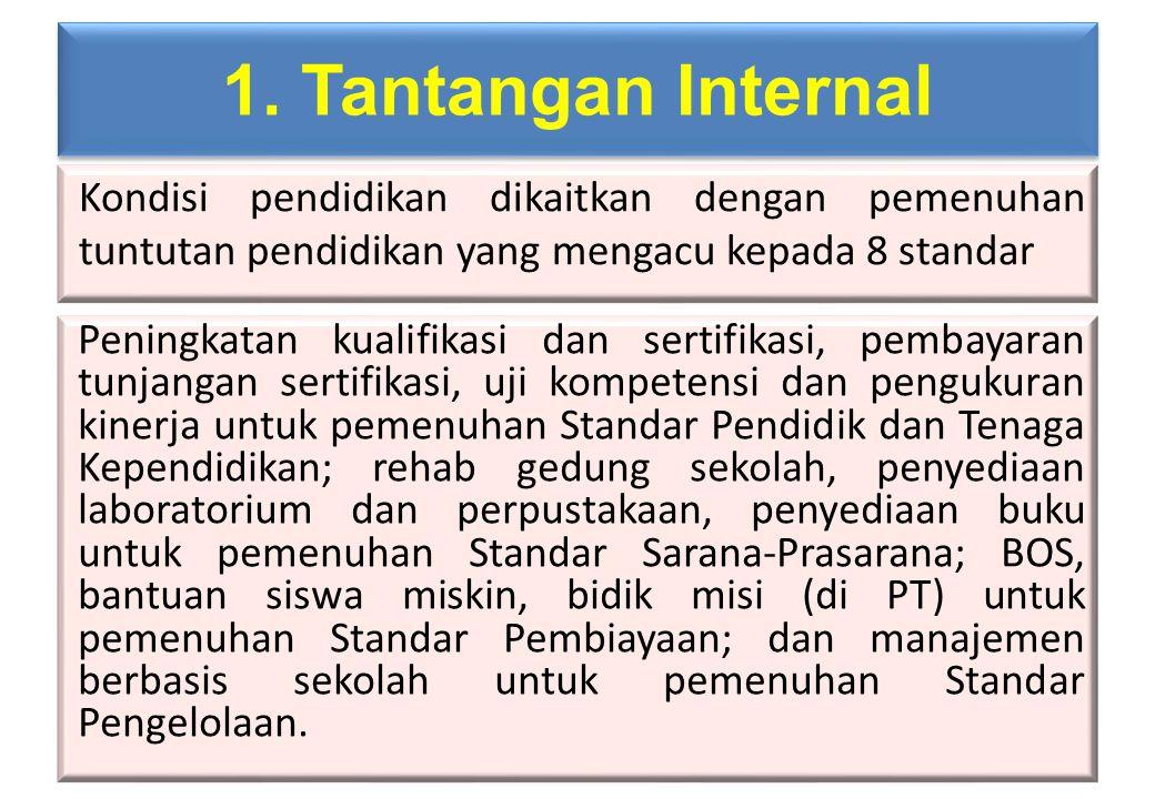 1. Tantangan Internal Kondisi pendidikan dikaitkan dengan pemenuhan tuntutan pendidikan yang mengacu kepada 8 standar.