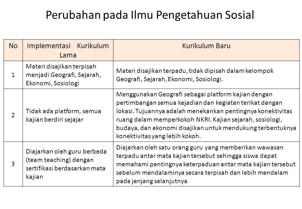 Perubahan pada Ilmu Pengetahuan Sosial