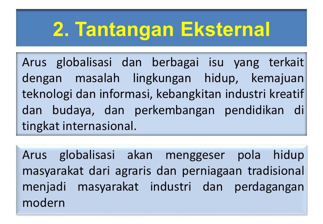 2. Tantangan Eksternal