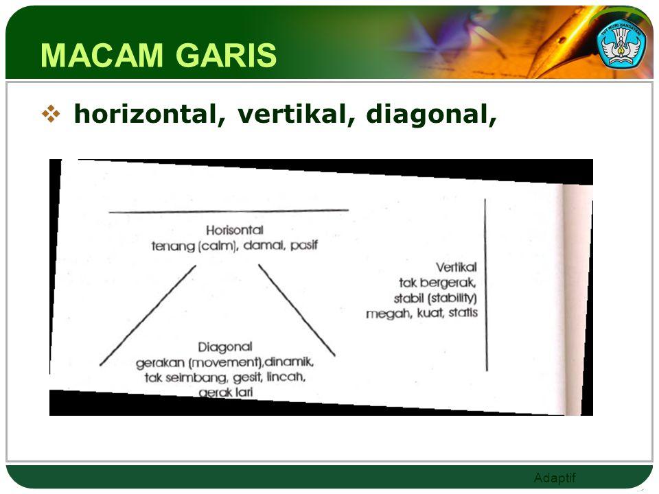 MACAM GARIS horizontal, vertikal, diagonal,