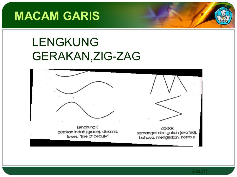 MACAM GARIS LENGKUNG GERAKAN,ZIG-ZAG