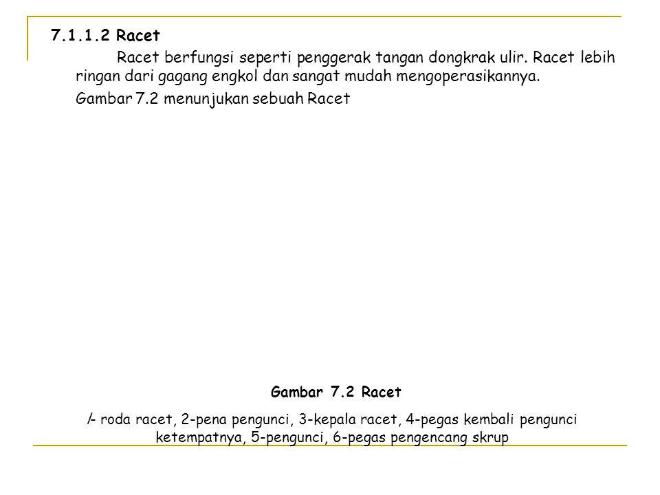 Gambar 7.2 menunjukan sebuah Racet