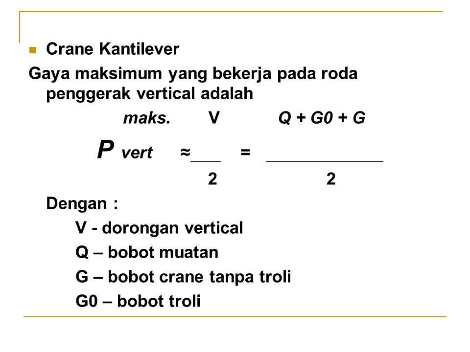 Crane Kantilever Gaya maksimum yang bekerja pada roda penggerak vertical adalah. maks. V Q + G0 + G.