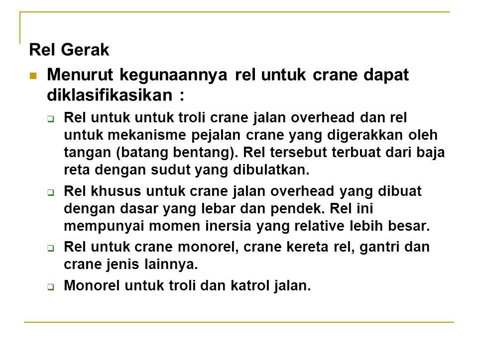 Menurut kegunaannya rel untuk crane dapat diklasifikasikan :