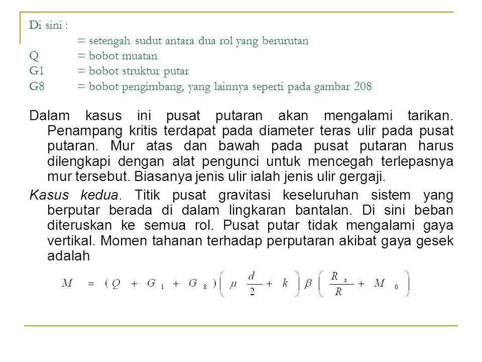 Di sini :. = setengah sudut antara dua rol yang berurutan Q