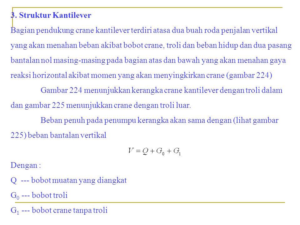3. Struktur Kantilever