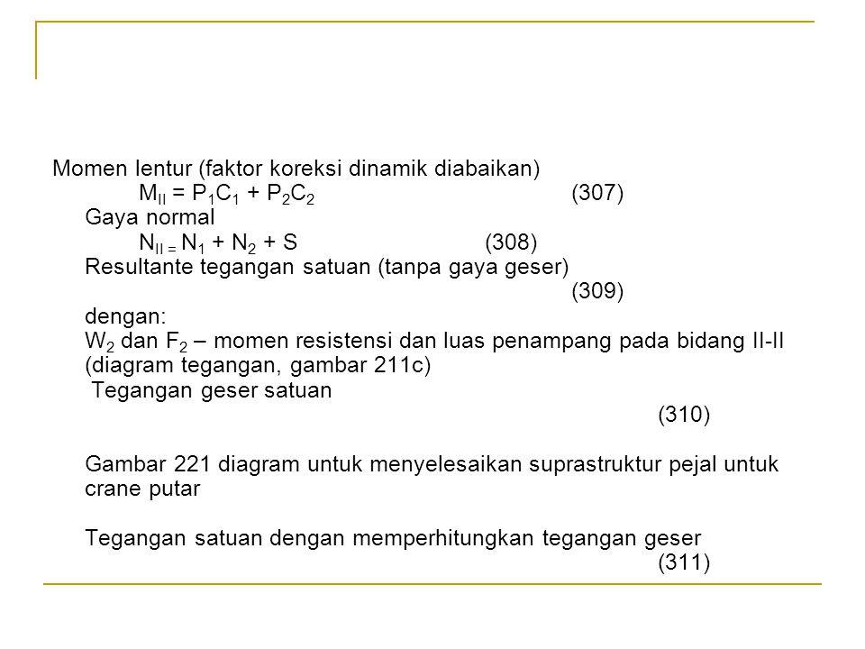 Momen lentur (faktor koreksi dinamik diabaikan). MII = P1C1 + P2C2