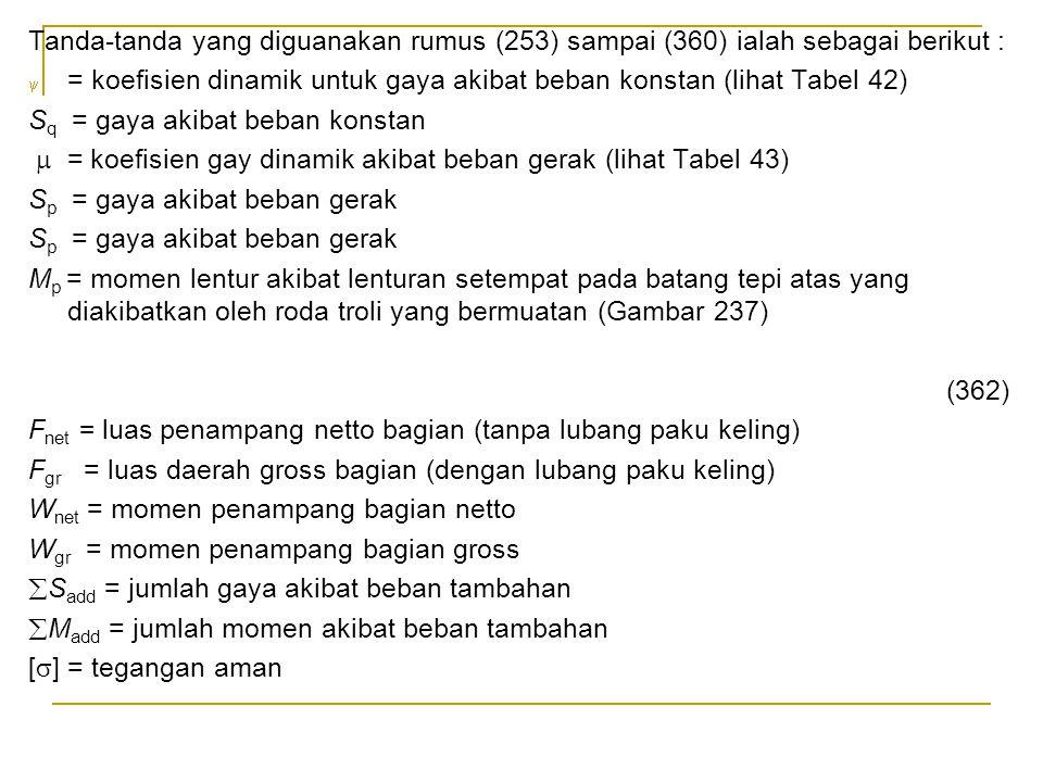 Tanda-tanda yang diguanakan rumus (253) sampai (360) ialah sebagai berikut :