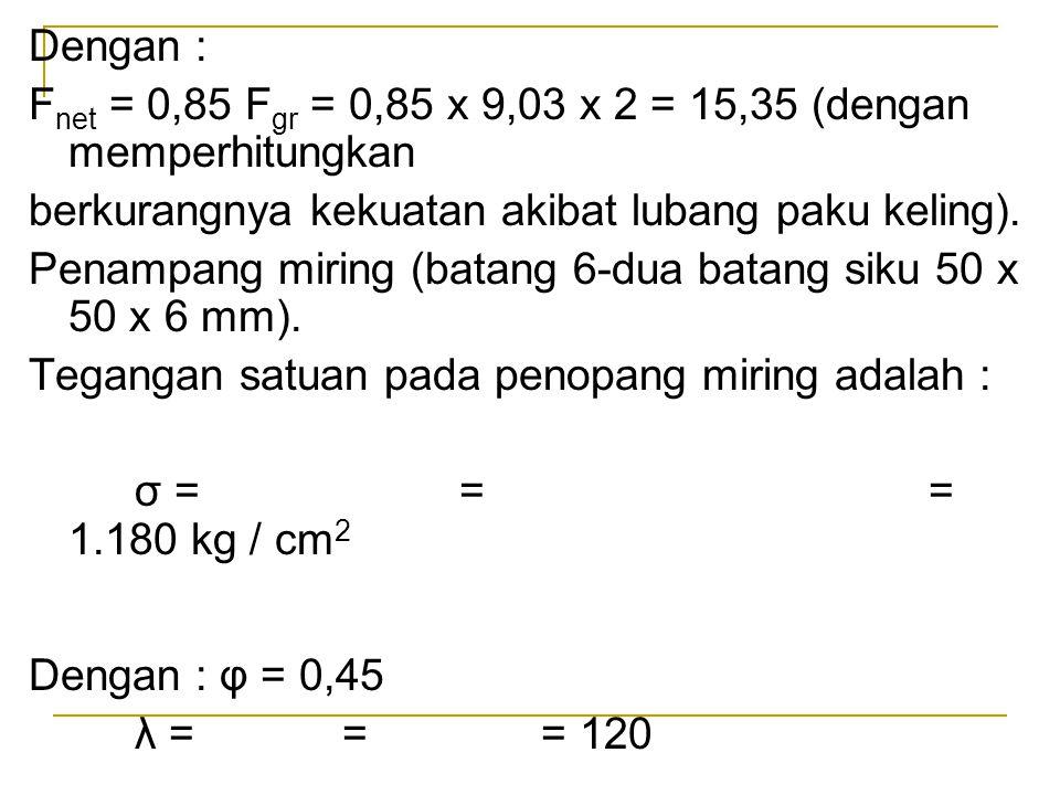 Dengan : Fnet = 0,85 Fgr = 0,85 x 9,03 x 2 = 15,35 (dengan memperhitungkan. berkurangnya kekuatan akibat lubang paku keling).