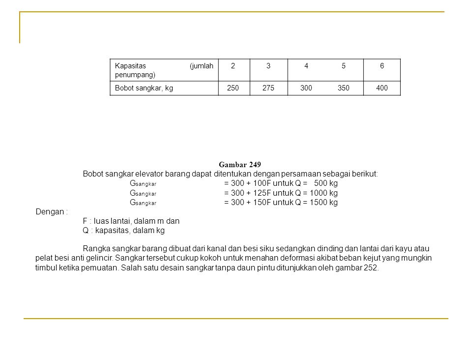 Gsangkar = 300 + 100F untuk Q = 500 kg