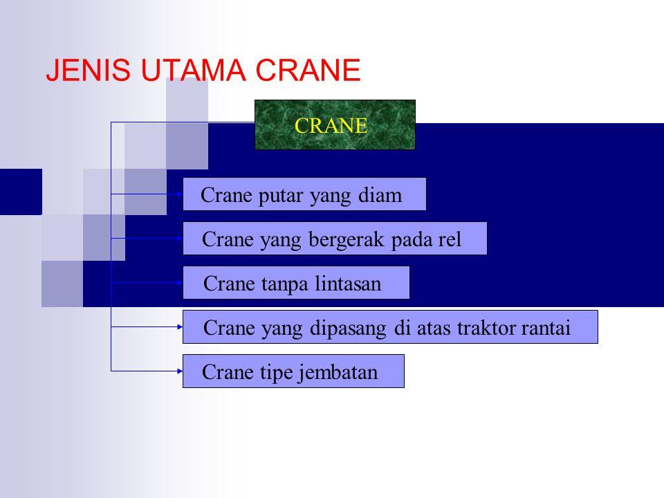 JENIS UTAMA CRANE CRANE Crane putar yang diam