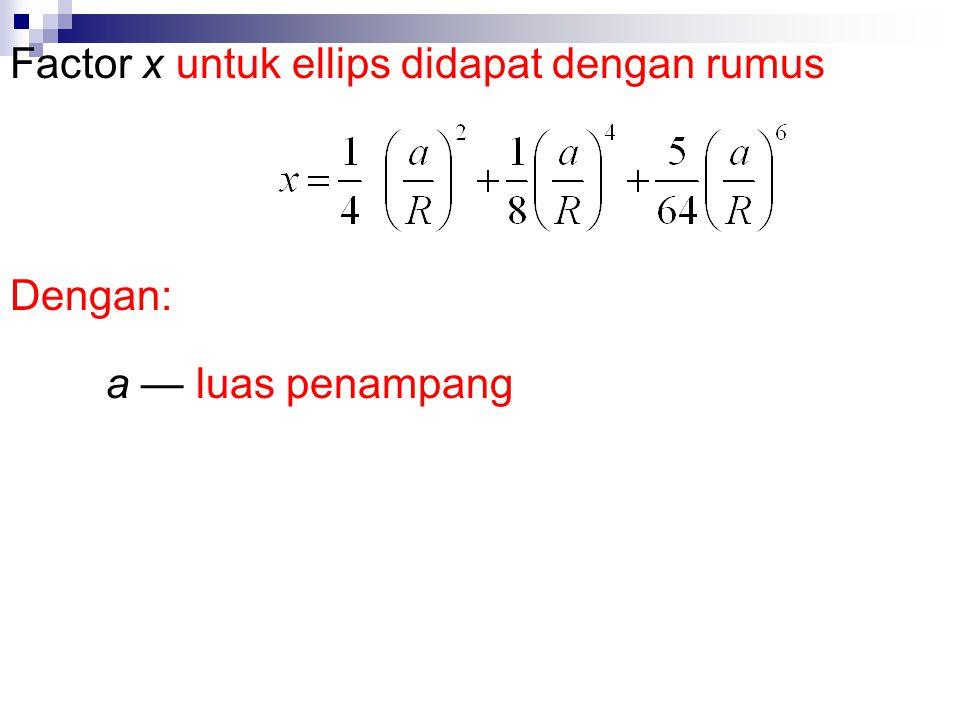 Factor x untuk ellips didapat dengan rumus