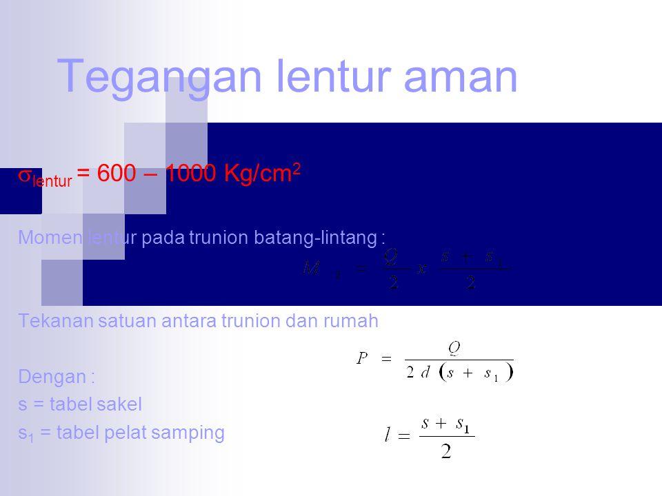 Tegangan lentur aman lentur = 600 – 1000 Kg/cm2