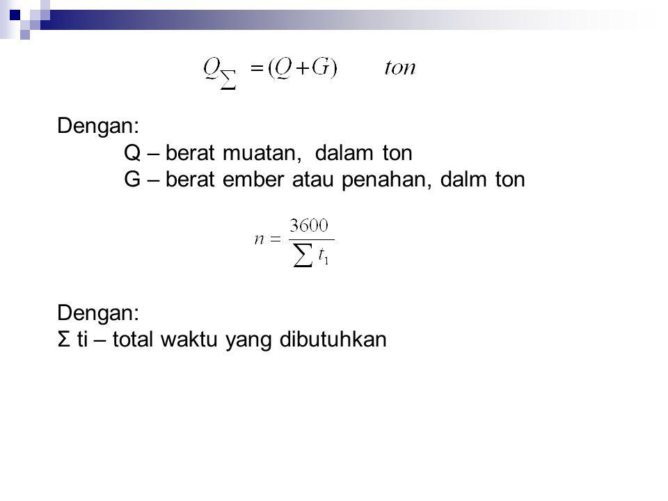 Dengan:. Q – berat muatan, dalam ton