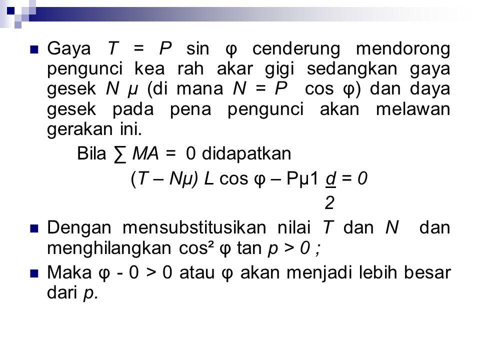 Gaya T = P sin φ cenderung mendorong pengunci kea rah akar gigi sedangkan gaya gesek N μ (di mana N = P cos φ) dan daya gesek pada pena pengunci akan melawan gerakan ini.