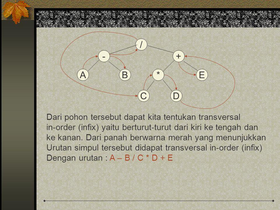 / - + A B * E C D Dari pohon tersebut dapat kita tentukan transversal