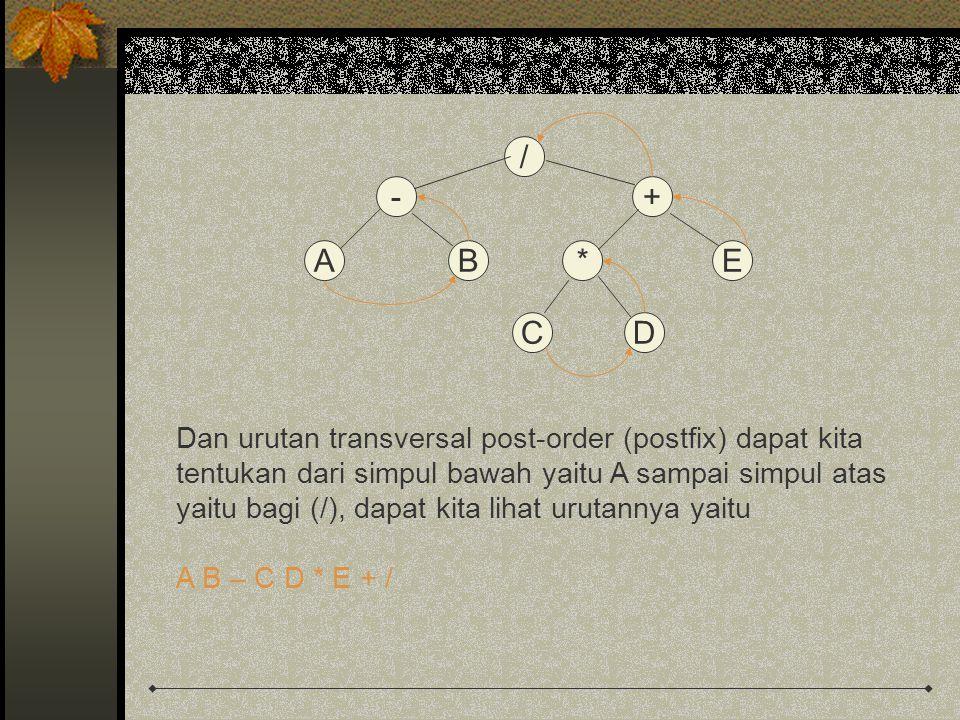 / - + A. B. * E. C. D. Dan urutan transversal post-order (postfix) dapat kita. tentukan dari simpul bawah yaitu A sampai simpul atas.