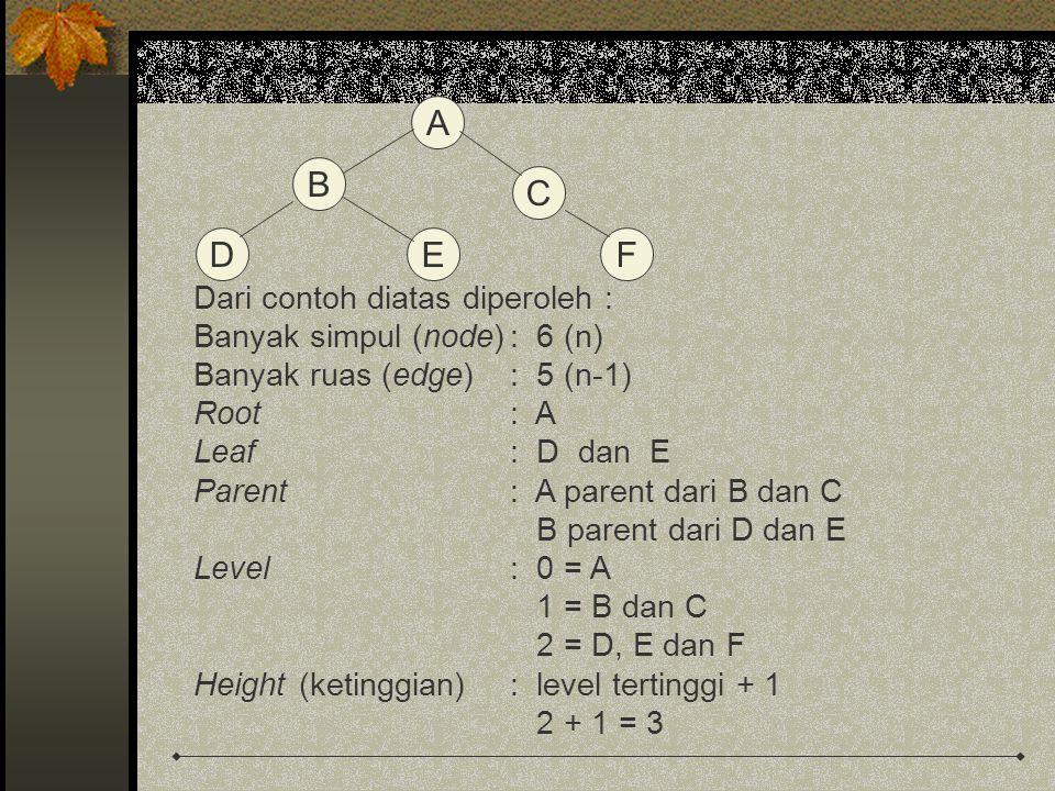 A E C F B D Dari contoh diatas diperoleh :