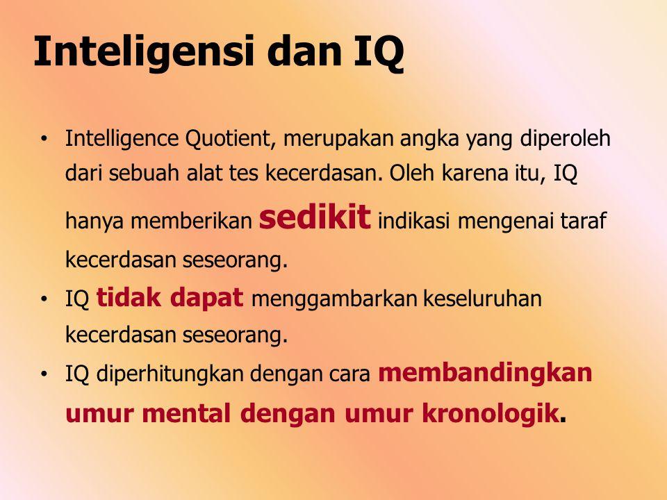Inteligensi dan IQ