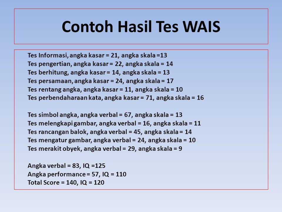 Contoh Hasil Tes WAIS