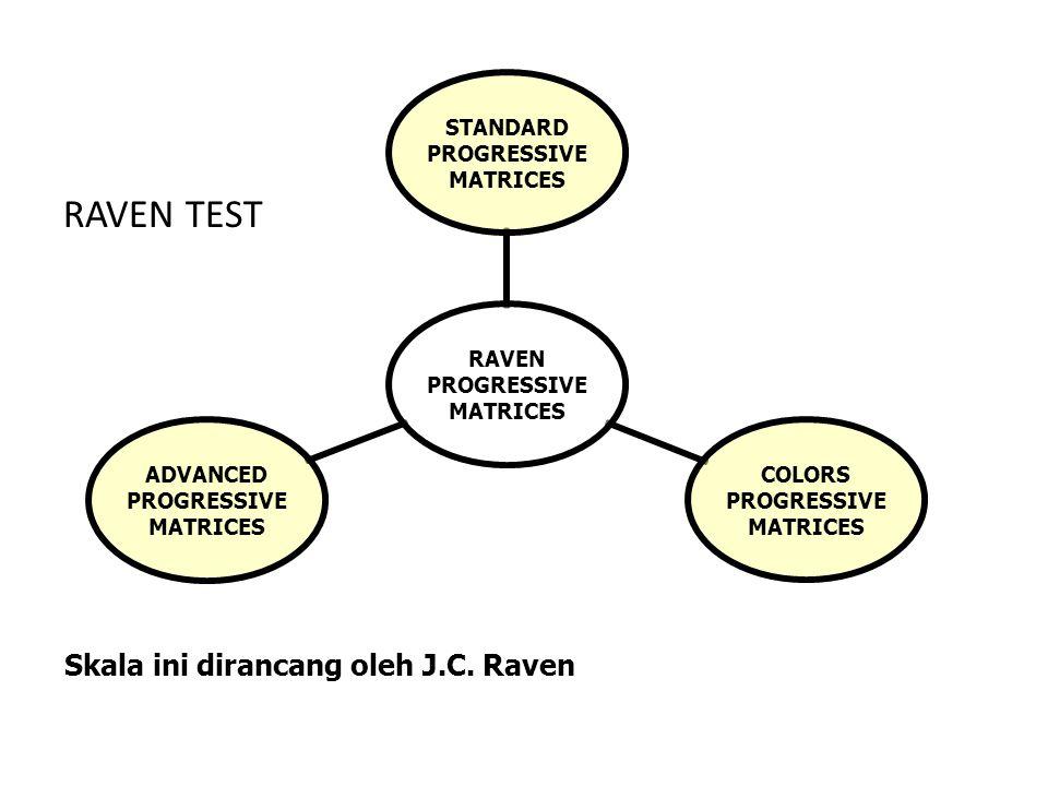 RAVEN TEST Skala ini dirancang oleh J.C. Raven