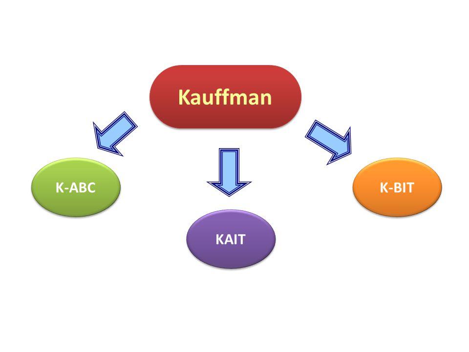 Kauffman K-ABC K-BIT KAIT