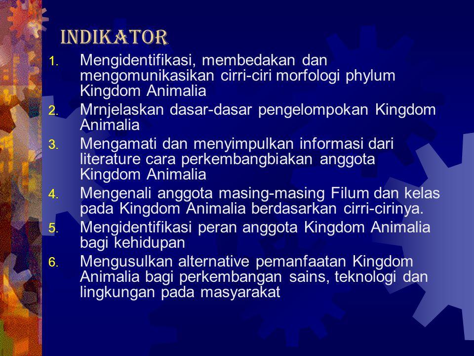 INDIKATOR Mengidentifikasi, membedakan dan mengomunikasikan cirri-ciri morfologi phylum Kingdom Animalia.