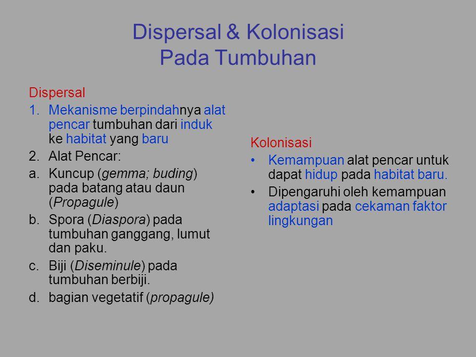 Dispersal & Kolonisasi Pada Tumbuhan