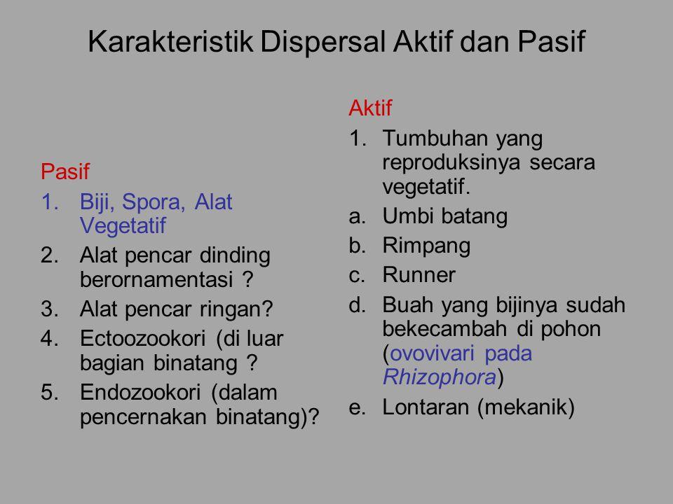 Karakteristik Dispersal Aktif dan Pasif