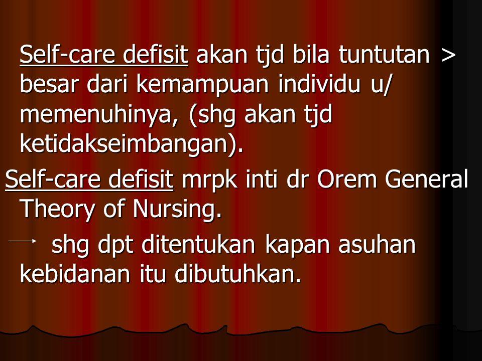 Self-care defisit akan tjd bila tuntutan > besar dari kemampuan individu u/ memenuhinya, (shg akan tjd ketidakseimbangan).