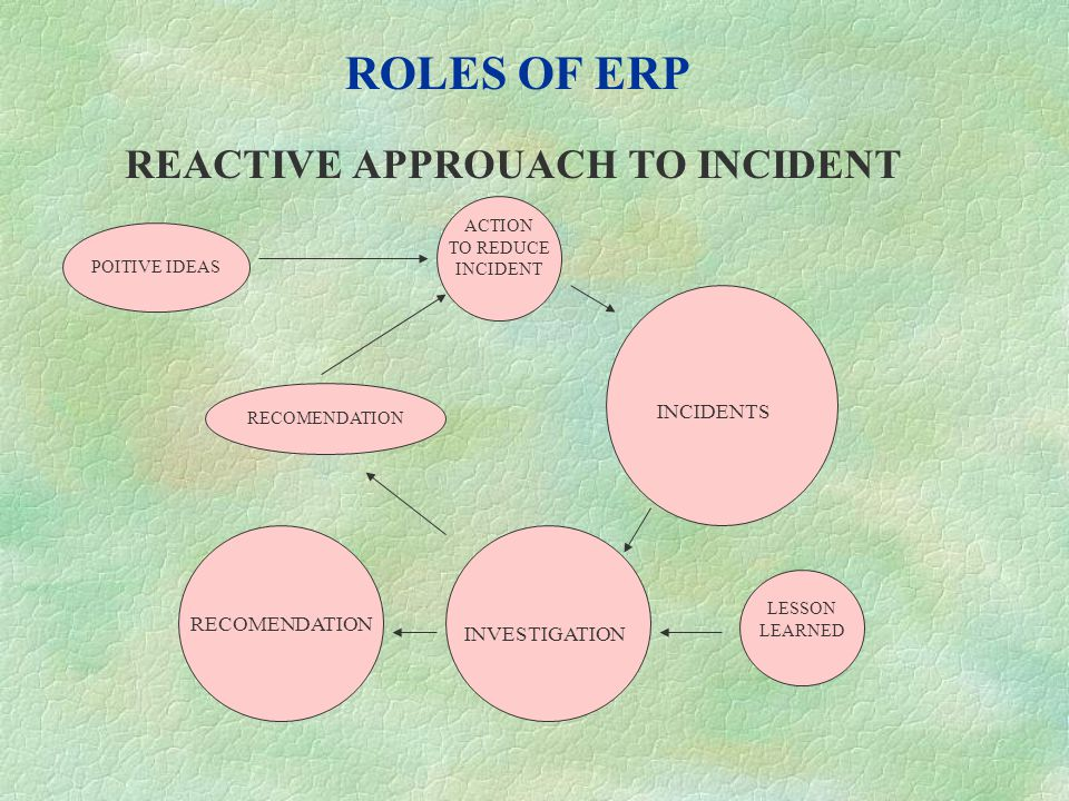 ROLES OF ERP REACTIVE APPROUACH TO INCIDENT INCIDENTS RECOMENDATION
