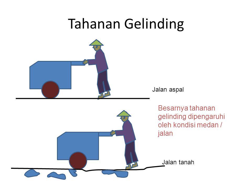 Tahanan Gelinding Jalan aspal. Besarnya tahanan gelinding dipengaruhi oleh kondisi medan / jalan.