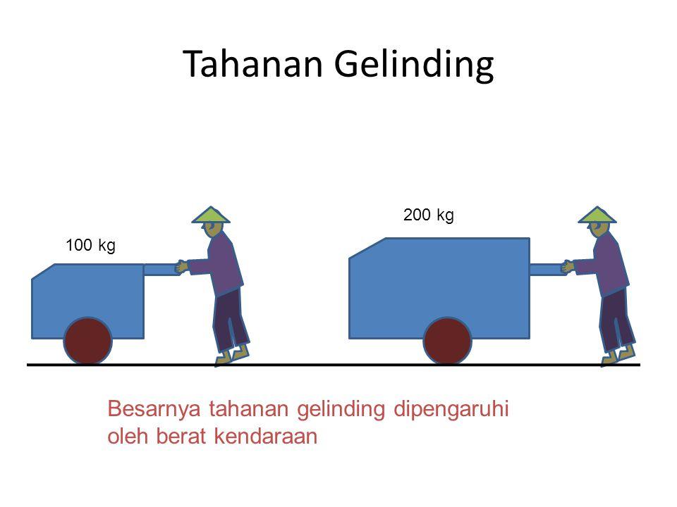 Tahanan Gelinding 200 kg 100 kg Besarnya tahanan gelinding dipengaruhi oleh berat kendaraan