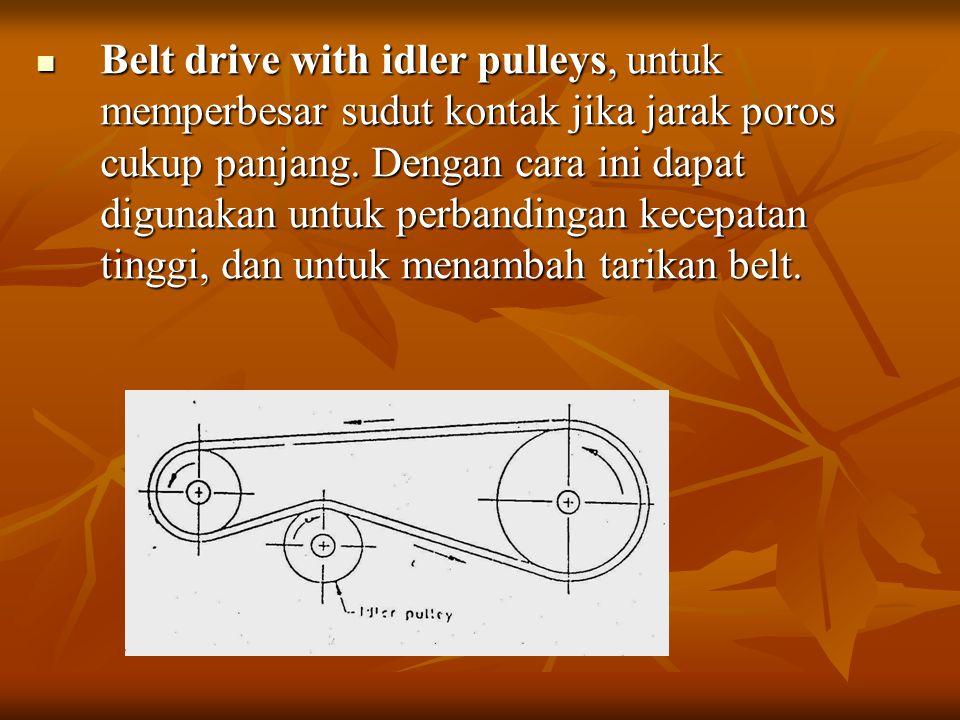 Belt drive with idler pulleys, untuk memperbesar sudut kontak jika jarak poros cukup panjang.
