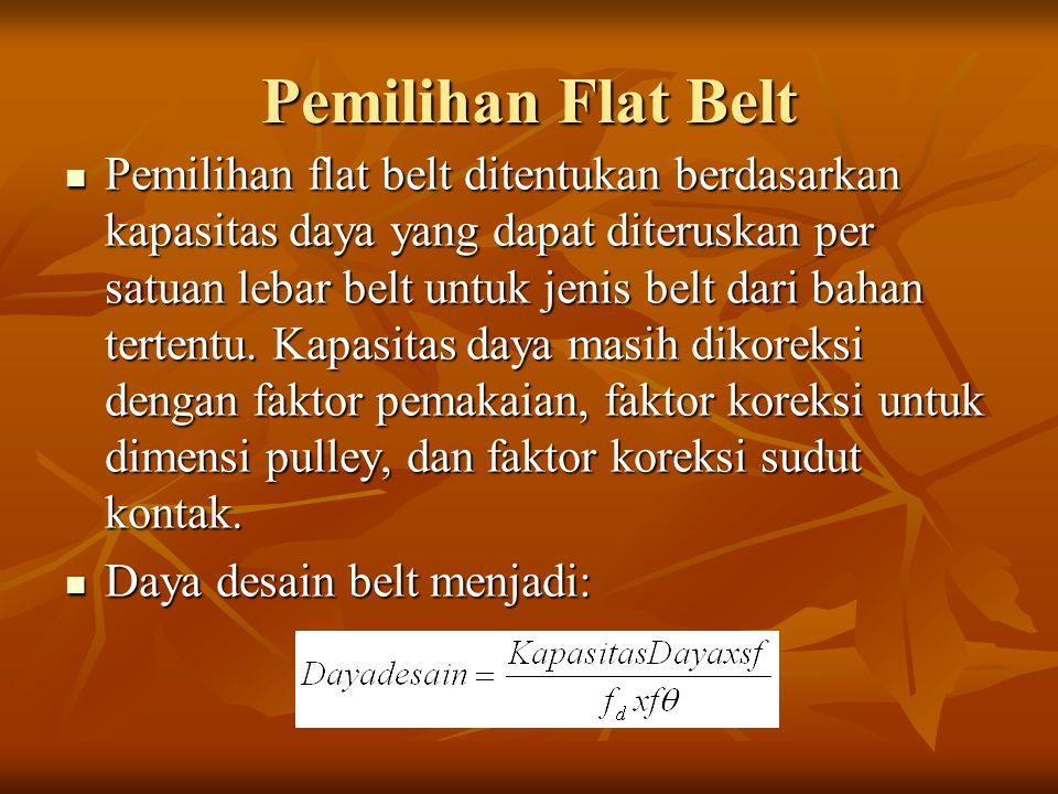 Pemilihan Flat Belt