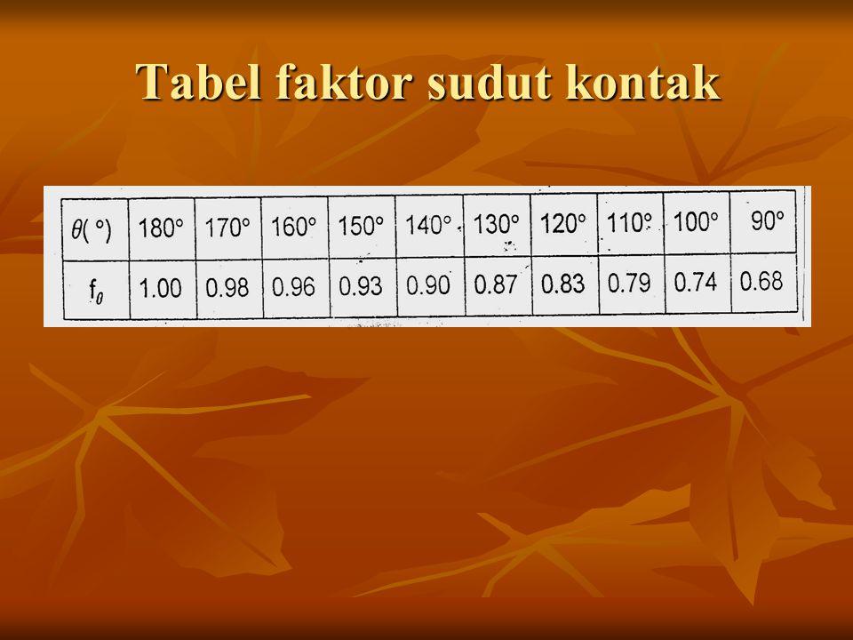 Tabel faktor sudut kontak