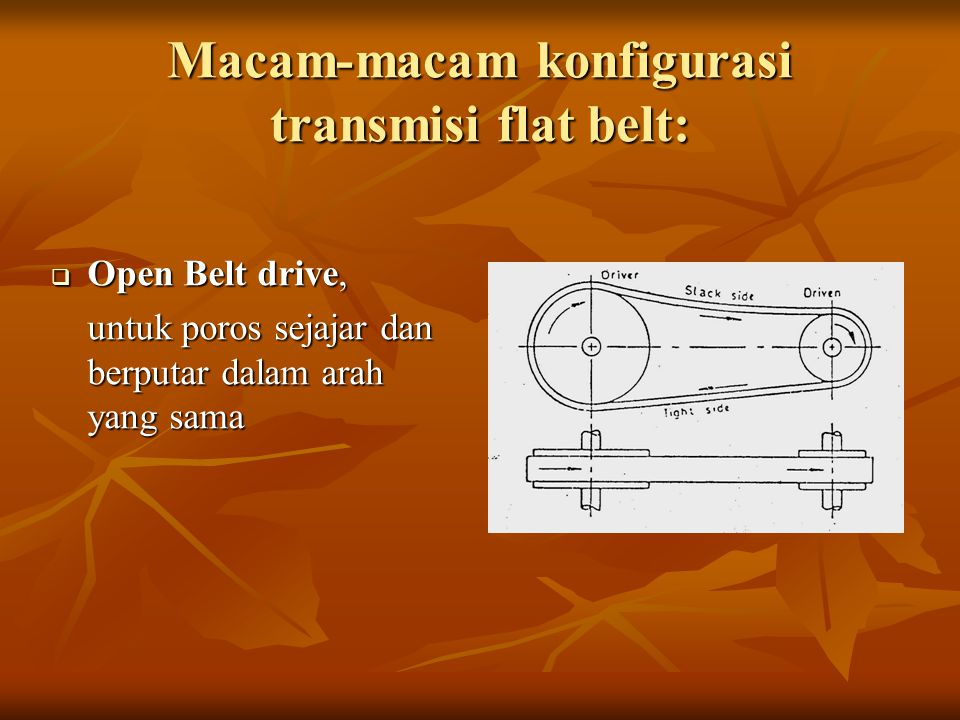 Macam-macam konfigurasi transmisi flat belt: